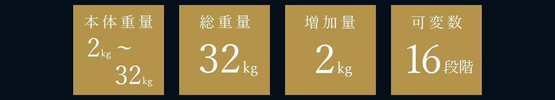 本体重量2~32kg。増加量2kg刻み。可変数16段階。